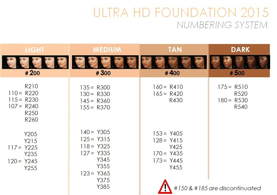 Makeup forever ultra hd foundation match