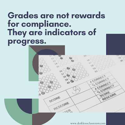 Image description: geometric figures in dark blue, brown, and light green and an image of a standardized test, with the words Grades are not rewards for compliance. They are indicators of progress.
