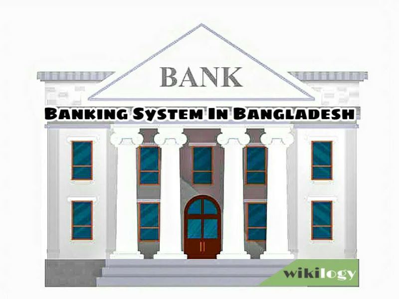 Banking System and List of Bank in Bangladesh