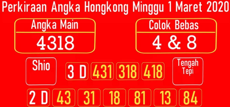 Prediksi Togel JP Hongkong Minggu 01 Maret 2020 - Prediksi Togel JP