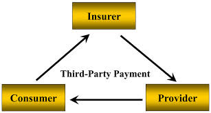 Third-Party-Insurance-kya-hota-hai