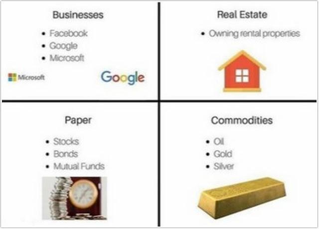 4 Asset yang membuat kaya ;Menjadi Kaya dengan Usaha Rumah Kost;Rumah Kost Salah Satu Cara Mendapatkan Passive income;