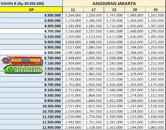 Simulasi Kredit Motor Yamaha Vixion R Terbaru 2019, Price List Yamaha, Harga Kredit Motor Yamaha, Tabel Harga, Cicilan Motor