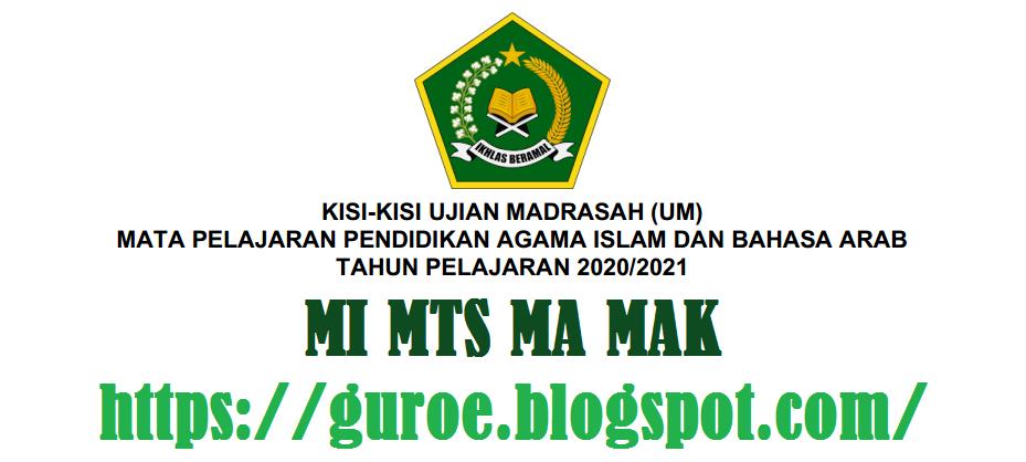Download Kisi-Kisi Soal Ujian Madrasah UM MI MTS MA Tahun 2021