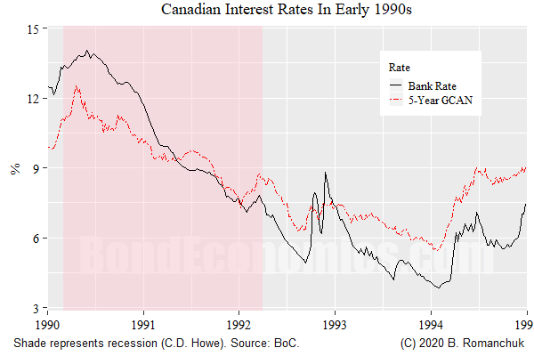 Canadian 5-Year Rate And Bank Rate