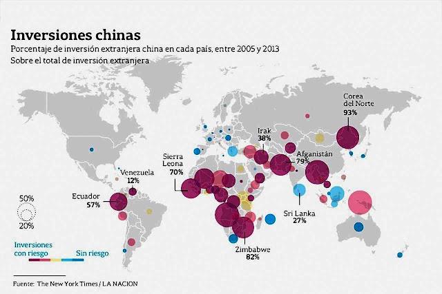 Investimentos chineses no mundo