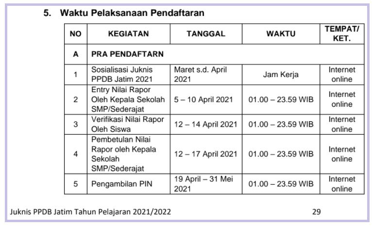 gambar jadwal pendaftaran ppdb jatim 2021-2022