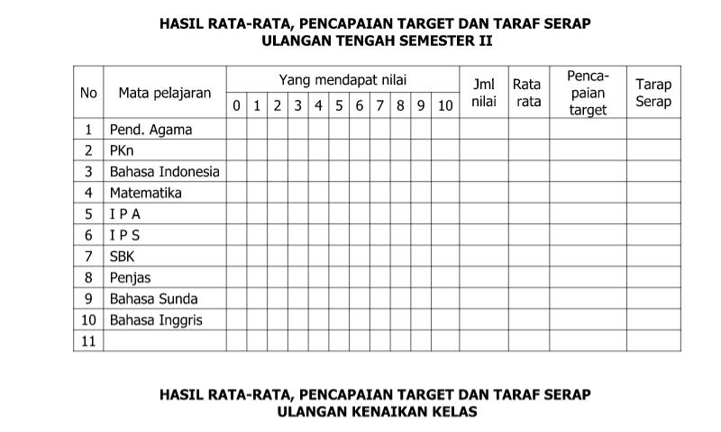 Referensi Contoh Hasil Rata-Rata, Pencapaian Target Dan Taraf Serap untuk Administrasi Guru Wali Kelas