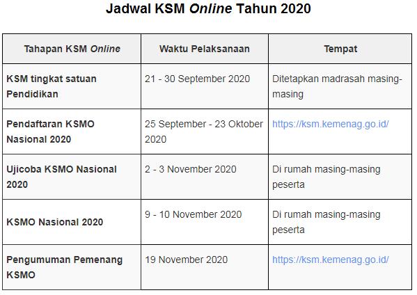 jadwal ksm mi mts ma tahun 2020 online ksmo tomatalikuang.com