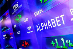 Review Tentang Saham Google (Alphabet)