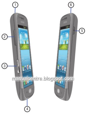 Samsung Galaxy Axiom Side Views