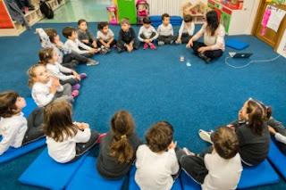 Pendekatan pembelajaran High (Scope)