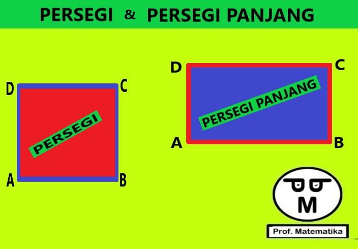 Gambar persegi dan persegi panjang