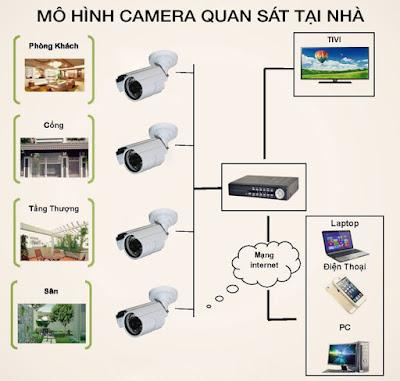 Camera IP Dome hồng ngoại VDTECH VDT-315NIP người bạn trông nhà đáng tin cậy