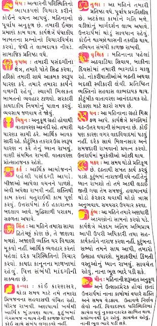 September - Gujarati Rashifal and Rashi Bhavishya 2021
