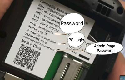 default password for jiofi
