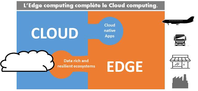 Edge, annexe du Cloud ? ou l'inverse !