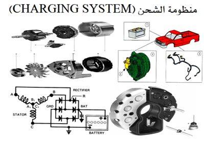 شرح منظومة الشحن في السيارة pdf