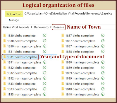 Organize your digital files logically, and things are easy to find.