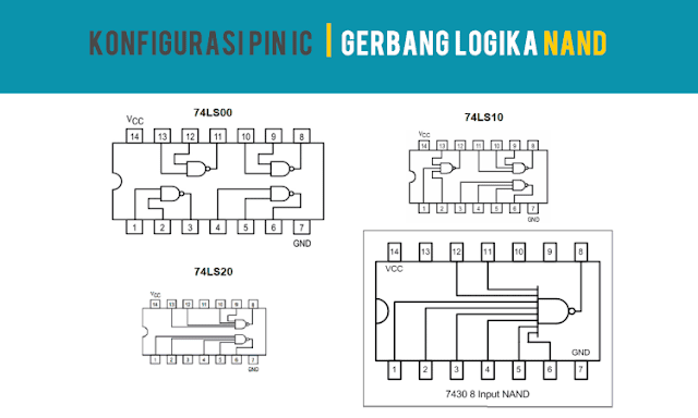 konfigurasi pin IC Gerbang Logika NAND