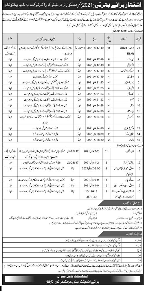 Latest govt jobs in Pakistan   Frontier Corps Jobs 2021