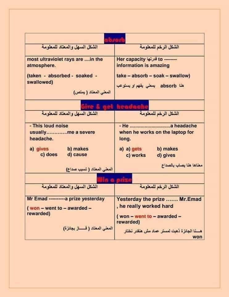 أهم تركات منهج اللغة الانجليزية للثانوية العامة  5