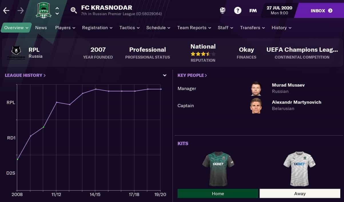 FC Krasnodar Football Manager 2021