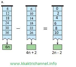 gambar 1  Ayo Berlatih 3.2 Ajabar Matematika kelas 7 halaman 214-216