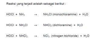 Reaksi Khlor dengan Amonia
