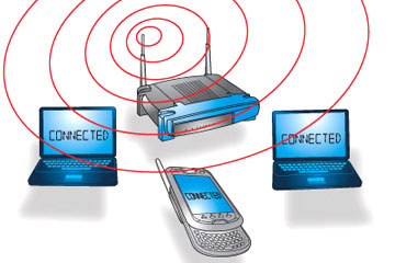 wireless network connected devices