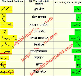 24-march-2021-ajit-tribune-shorthand-outlines