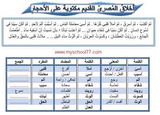 شرح وتدريبات درس أخلاق المصرى القديم مكتوبة على الأحجار لغة عربية المنهج الجديد للصف الثانى الابتدائى ترم ثانى 2020