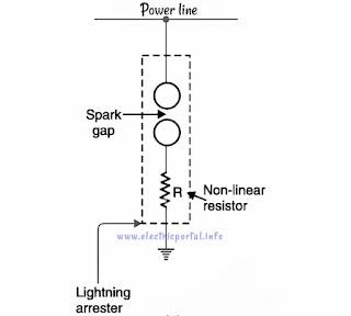 Lightning-arrester-diagram