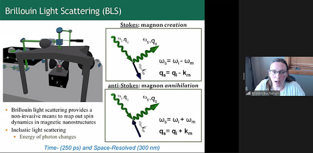 BLS & Magnon creation/annihilation  (Source: Kristen Buchanan, CSU, at CSULB Physics Colloquium)