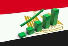 مصر تحقق 3.8 % نمو اقتصادي العام المالي السابق