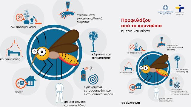 Ενημέρωση από τον ΕΟΔΥ για την προστασία από τα κουνούπια