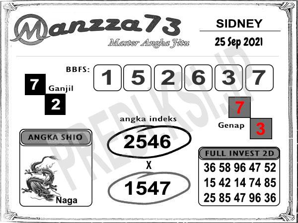 Bocoran Manzza73 Sidney Sabtu