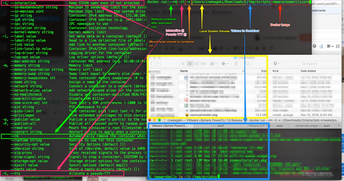 Powershell: Docker PowerCLI Core and Microsoft/Powershell