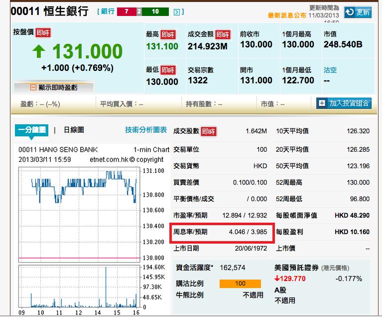 周息率 vs 預期周息率---以0011.hk 恆生銀行為例 @ 股息 現金流 被動收入 理財的心路歷程 :: 痞客邦