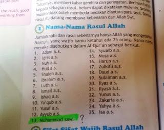 Ketika Nabi Muhammad SAW Berada diurutan Ke-13, Siapa Yang Salah?