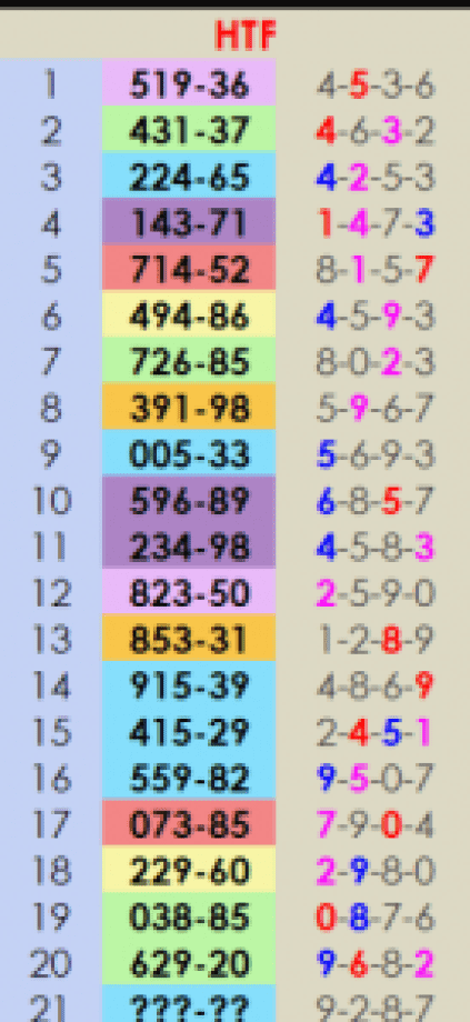 Thai Lottery 3up Number Tips Formula 01-03-2019 - Thai