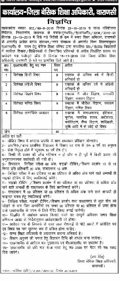 Varanasi : ARP पद के चयन हेतु विज्ञप्ति जारी, देखें