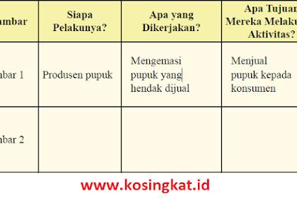 Kunci Jawaban IPS Kelas 8 Halaman 144 Aktivitas Kelompok Tabel 3.3
