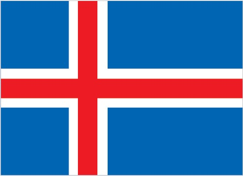 Iceland - Group Dynamics
