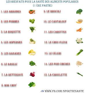 Les bienfaits pour la santé des aliments populaires