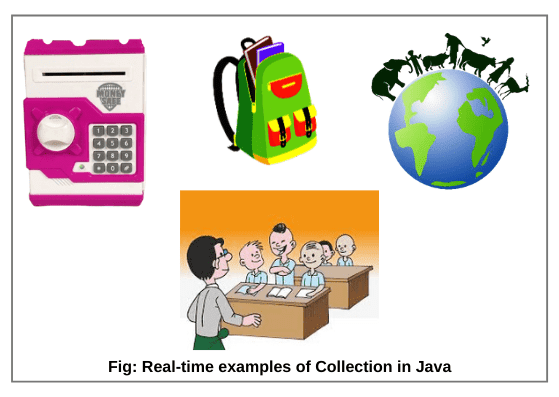 Realtime examples of collection in java