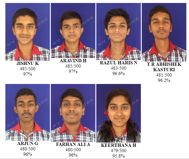 AISSCE 2019 - TOPPERS