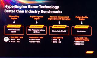 MediaTek Helio G90 dan G90T SoCs dengan teknologi game HyperEngine diumumkan; Ponsel Xiaomi dengan Helio G90T segera diluncurkan di India. (Fonearena)