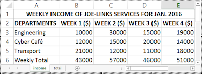 Worksheet 1 - Income