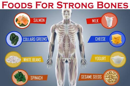 Osteoporosis Weak Bones need Bone Health Vitamins